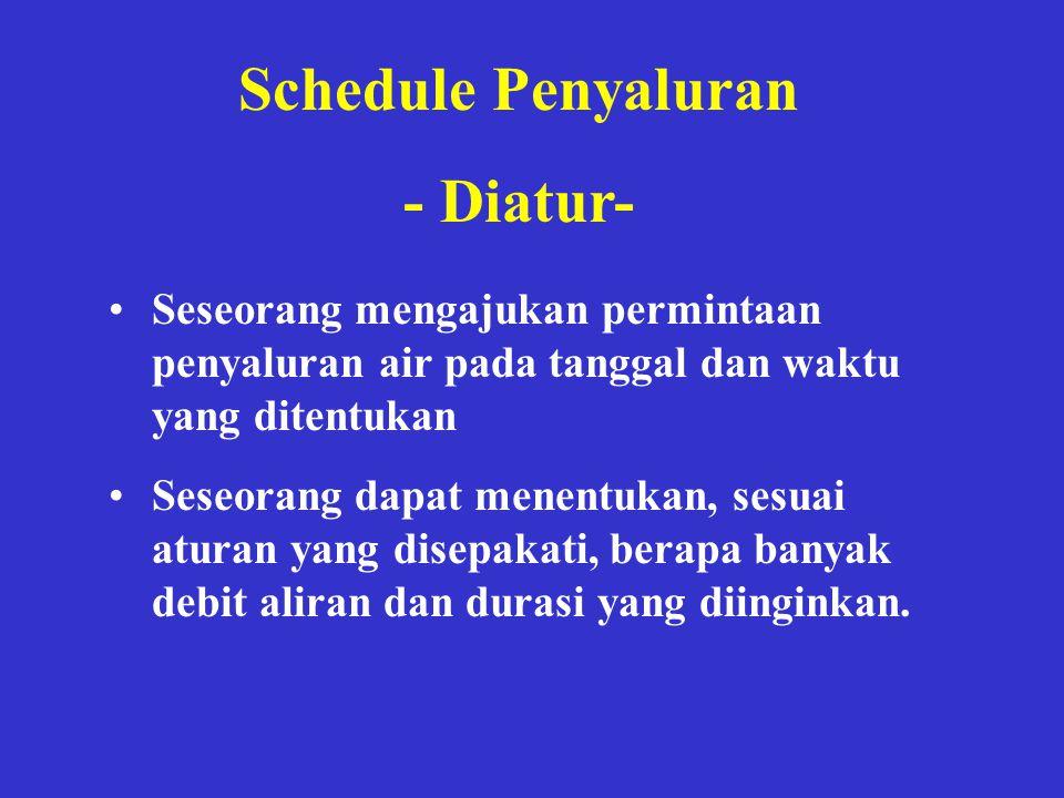 Schedule Penyaluran - Diatur-