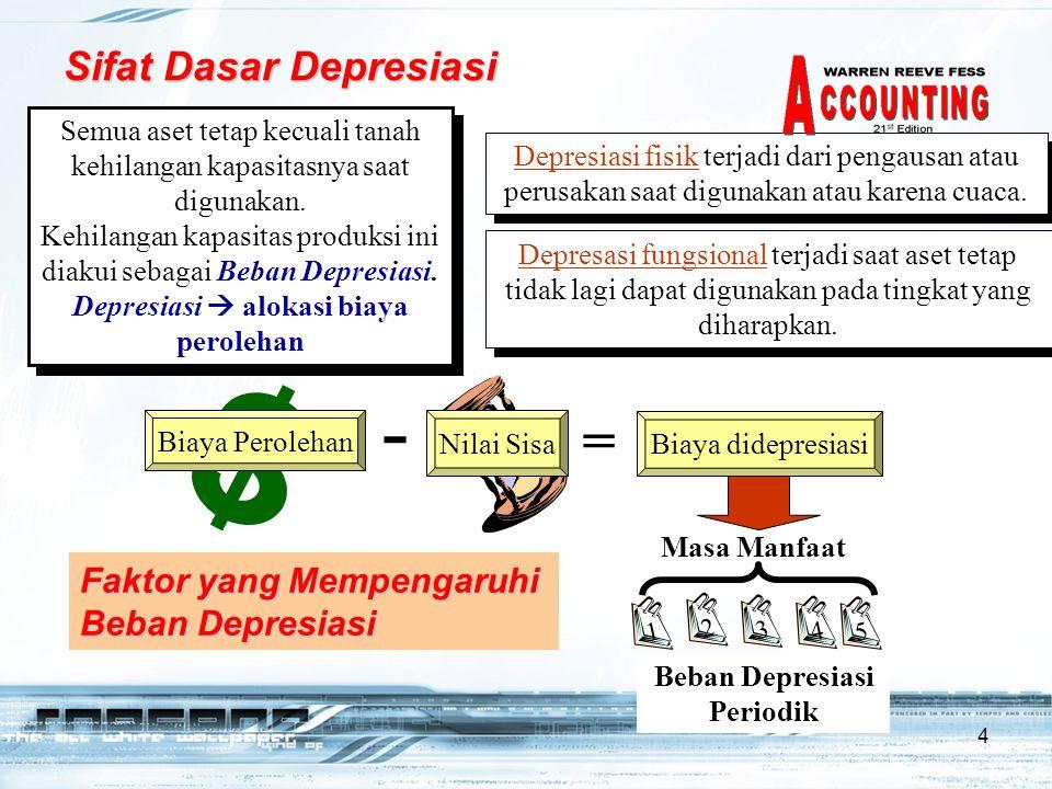 Sifat Dasar Depresiasi