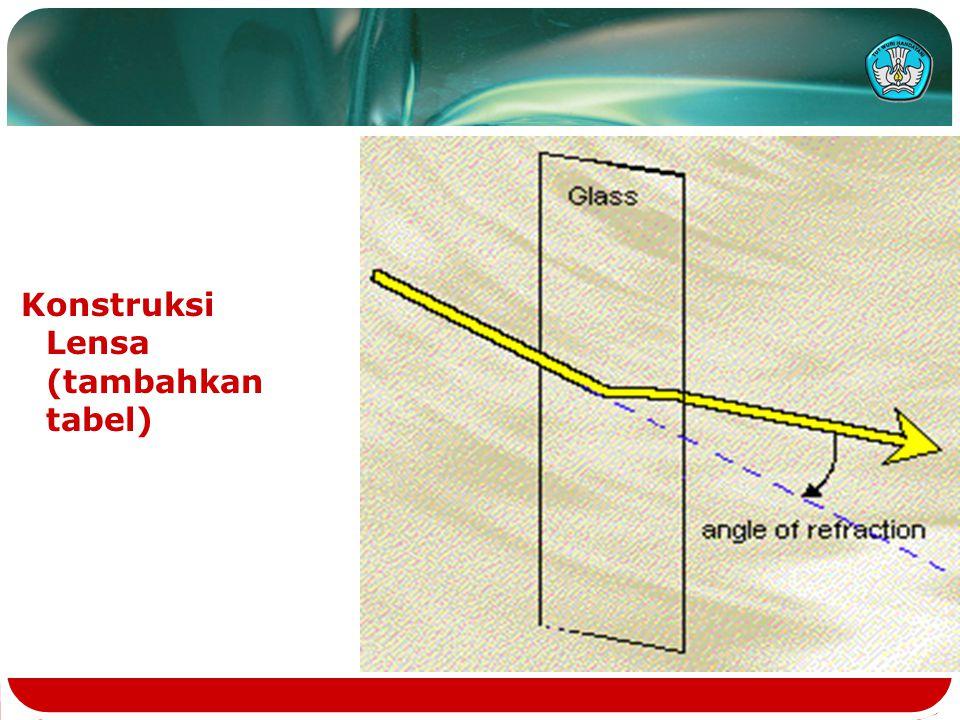 Konstruksi Lensa (tambahkan tabel)