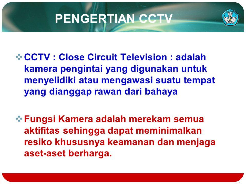 PENGERTIAN CCTV