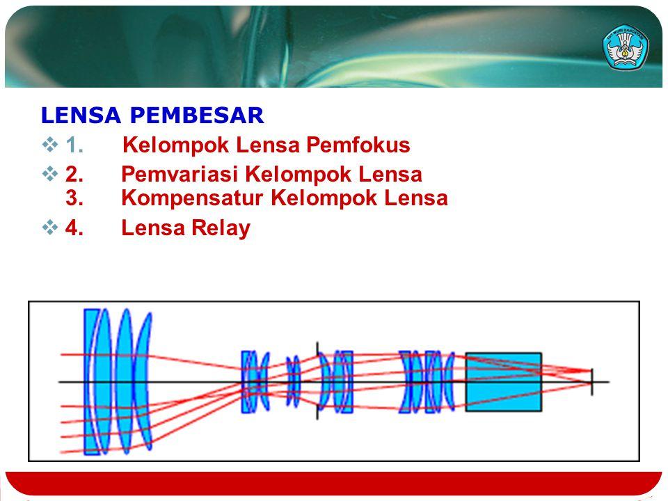 LENSA PEMBESAR 1. Kelompok Lensa Pemfokus. 2. Pemvariasi Kelompok Lensa 3. Kompensatur Kelompok Lensa.