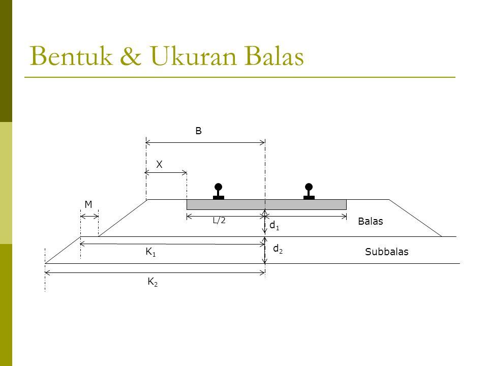 Bentuk & Ukuran Balas K1 M d2 d1 L/2 X B Balas Subbalas K2