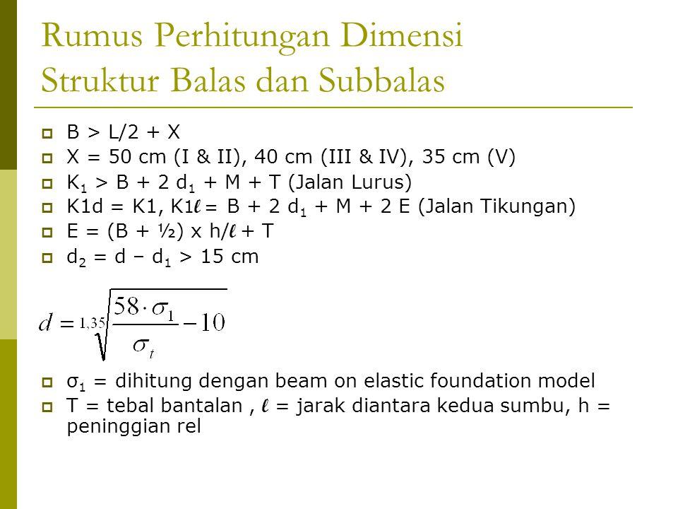Rumus Perhitungan Dimensi Struktur Balas dan Subbalas