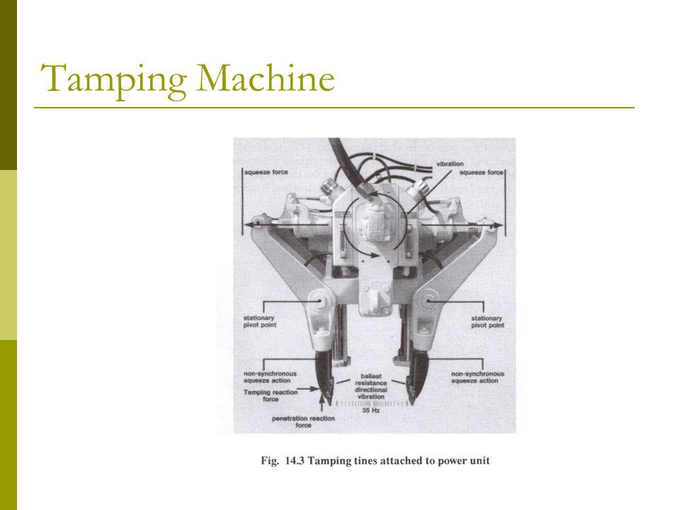 Tamping Machine