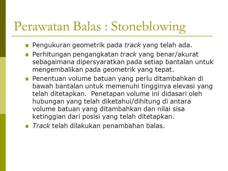 Perawatan Balas : Stoneblowing