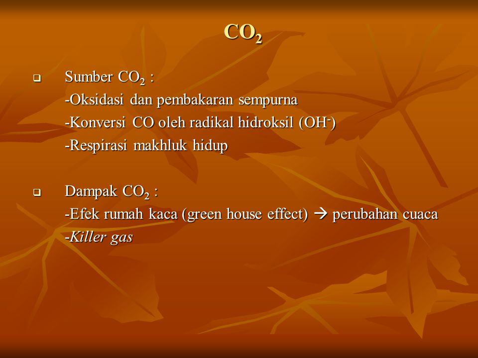 CO2 Sumber CO2 : -Oksidasi dan pembakaran sempurna