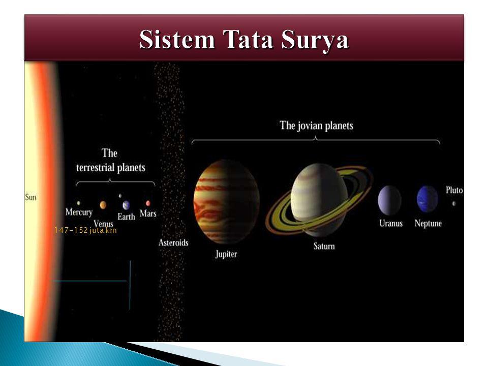 Sistem Tata Surya bumi 147-152 juta km