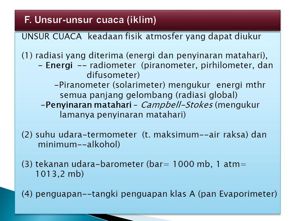 F. Unsur-unsur cuaca (iklim)