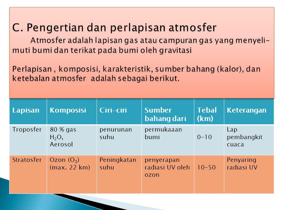 C. Pengertian dan perlapisan atmosfer Atmosfer adalah lapisan gas atau campuran gas yang menyeli-muti bumi dan terikat pada bumi oleh gravitasi Perlapisan , komposisi, karakteristik, sumber bahang (kalor), dan ketebalan atmosfer adalah sebagai berikut.