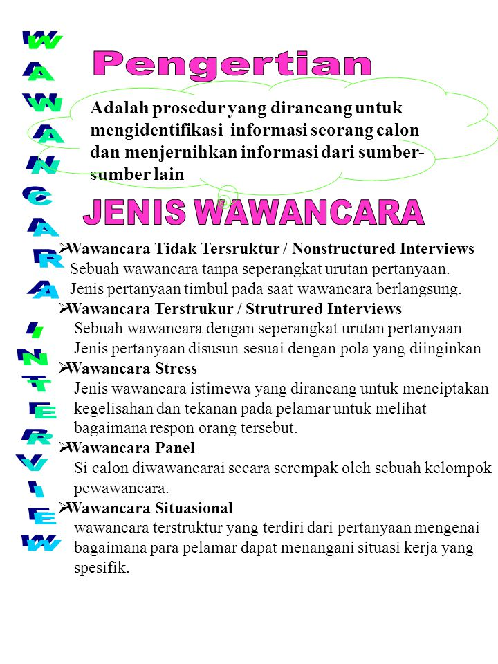 Pengertian WAWANCARA INTERVIEW