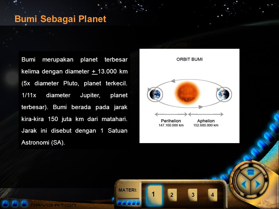 Bumi Sebagai Planet