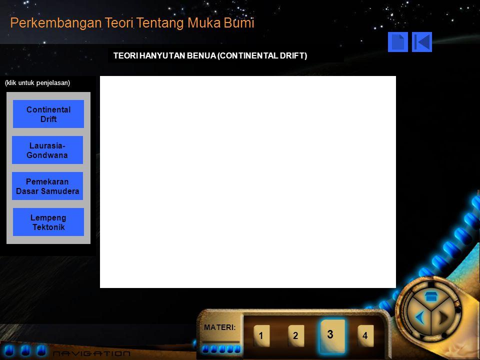 TEORI HANYUTAN BENUA (CONTINENTAL DRIFT)
