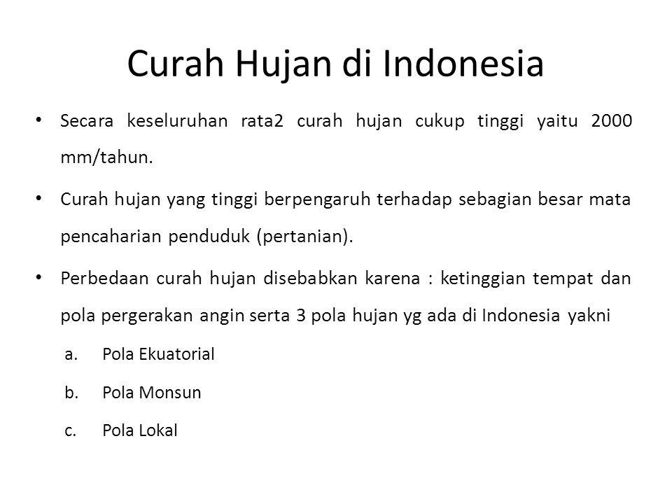 Curah Hujan di Indonesia