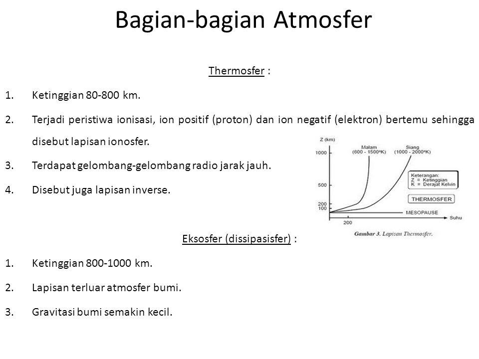 Bagian-bagian Atmosfer