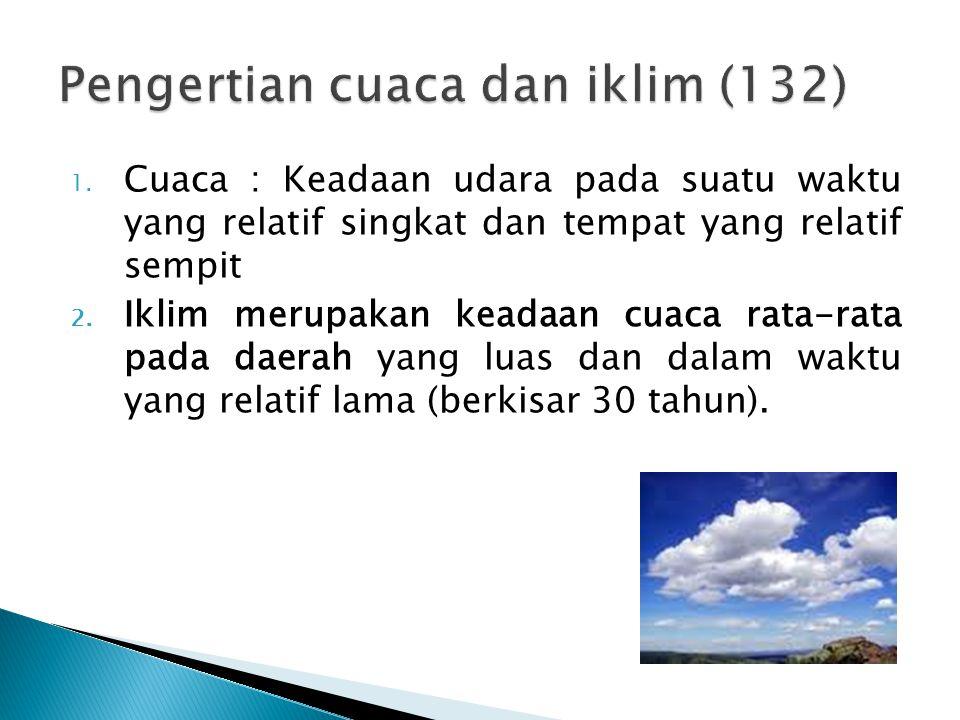 Pengertian cuaca dan iklim (132)