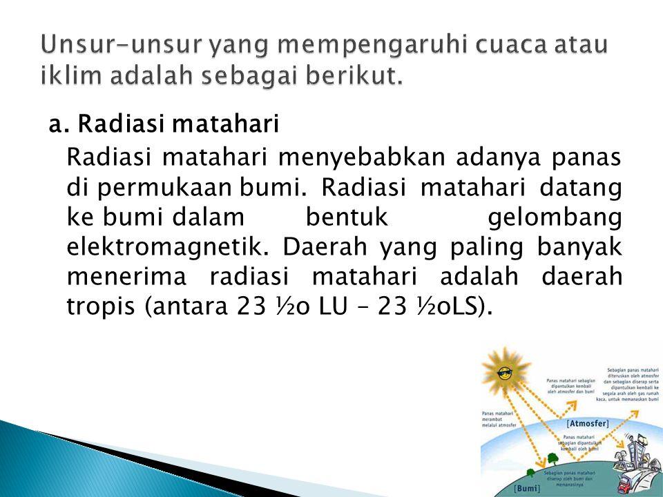 Unsur-unsur yang mempengaruhi cuaca atau iklim adalah sebagai berikut.