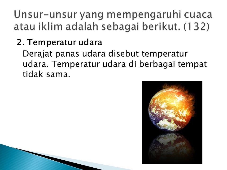 Unsur-unsur yang mempengaruhi cuaca atau iklim adalah sebagai berikut