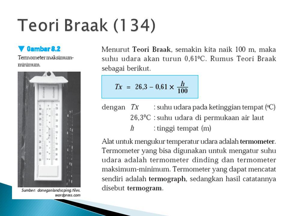 Teori Braak (134)