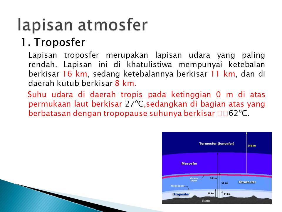 lapisan atmosfer 1. Troposfer