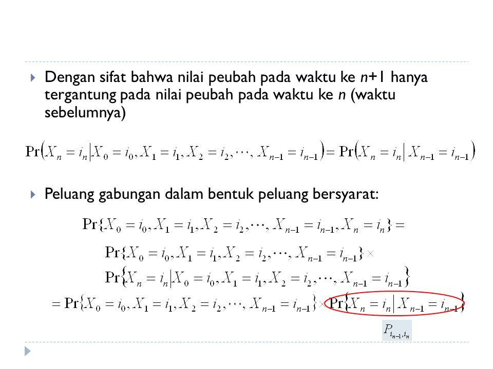 Dengan sifat bahwa nilai peubah pada waktu ke n+1 hanya tergantung pada nilai peubah pada waktu ke n (waktu sebelumnya)