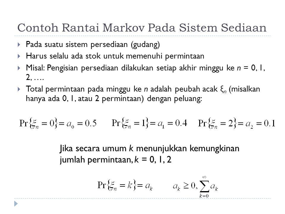 Contoh Rantai Markov Pada Sistem Sediaan
