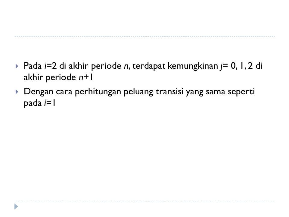 Pada i=2 di akhir periode n, terdapat kemungkinan j= 0, 1, 2 di akhir periode n+1
