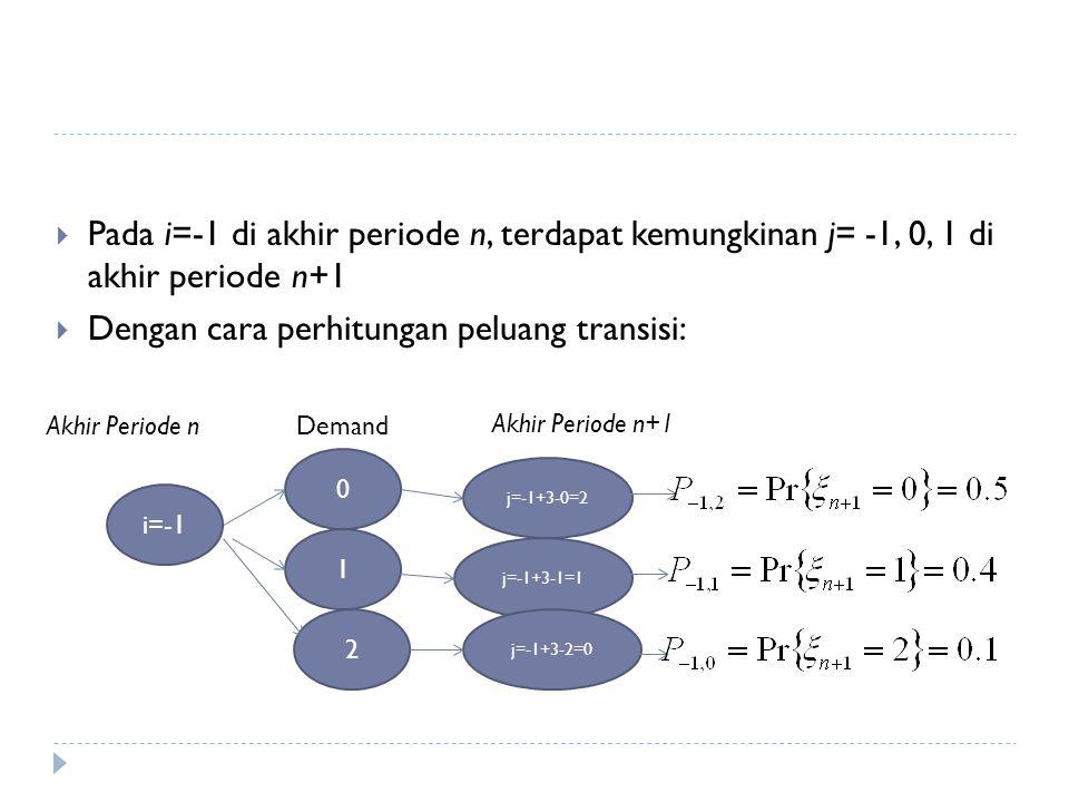 Dengan cara perhitungan peluang transisi: