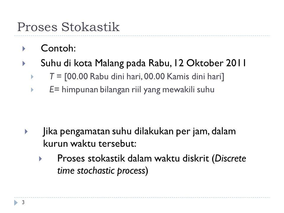 Proses Stokastik Contoh: