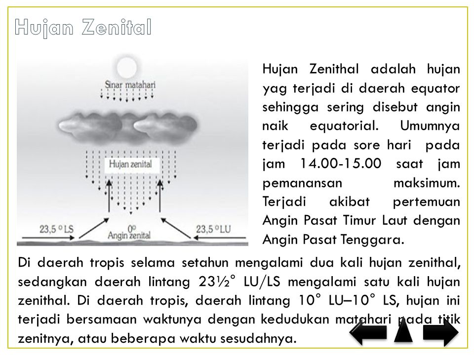 Hujan Zenital