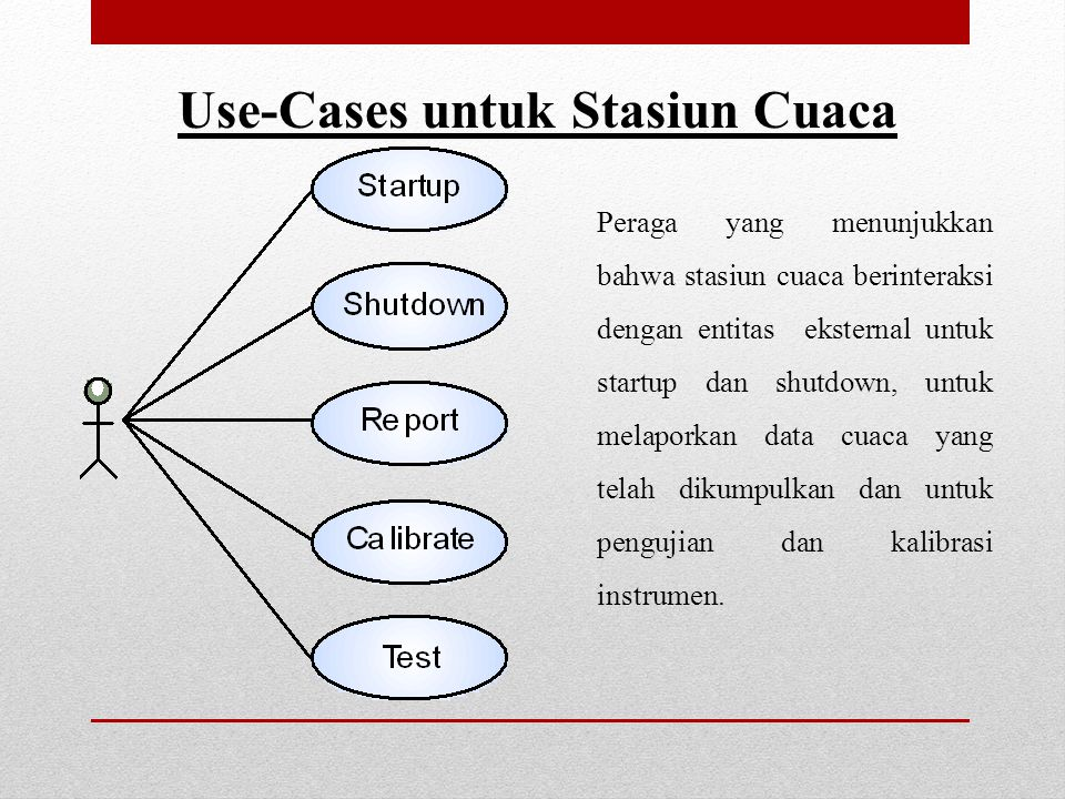 Use-Cases untuk Stasiun Cuaca