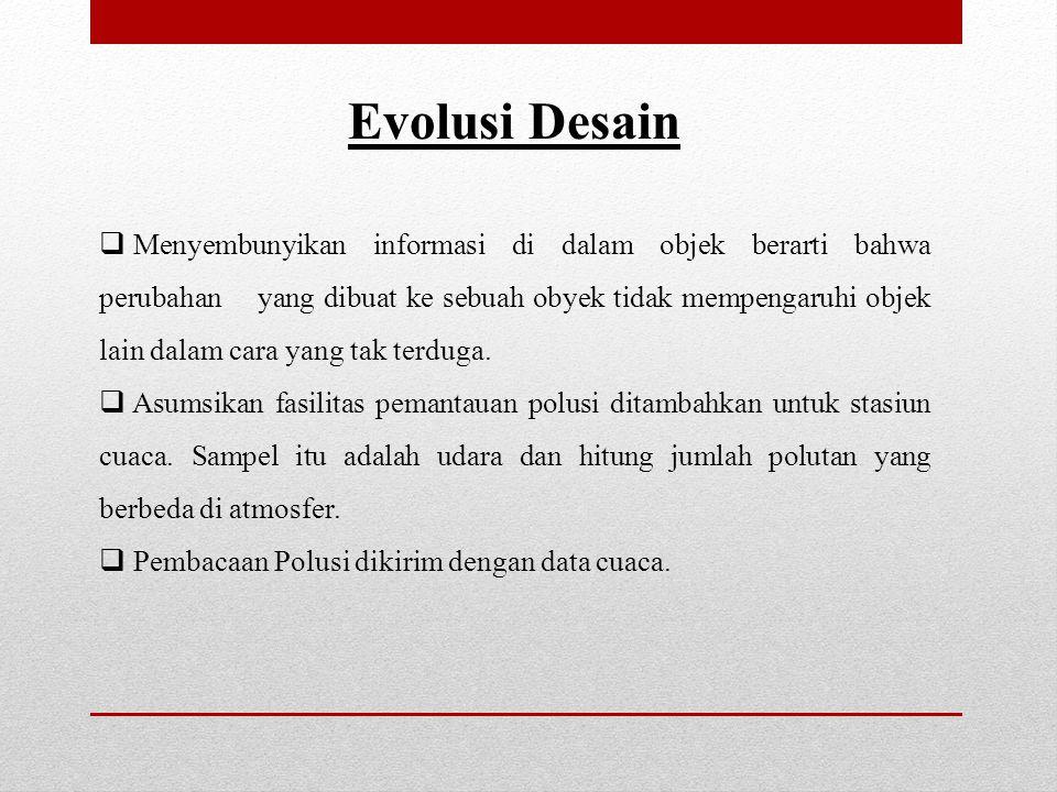 Evolusi Desain