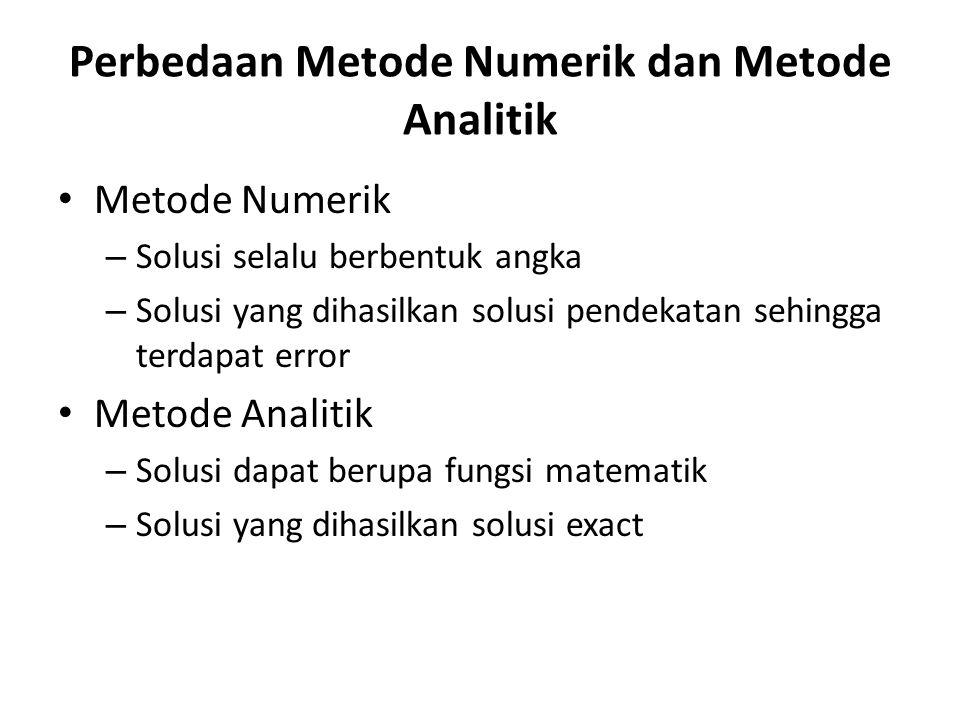 Perbedaan Metode Numerik dan Metode Analitik