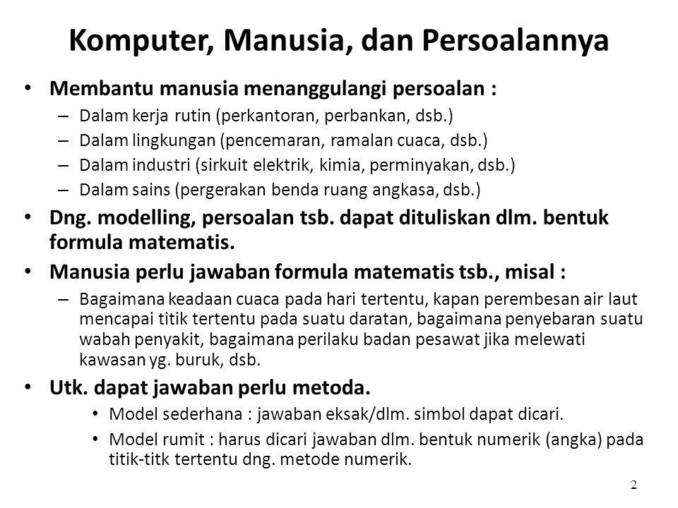 Komputer, Manusia, dan Persoalannya
