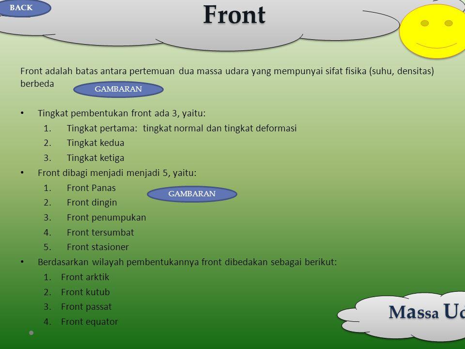 Front BACK. Front adalah batas antara pertemuan dua massa udara yang mempunyai sifat fisika (suhu, densitas) berbeda.