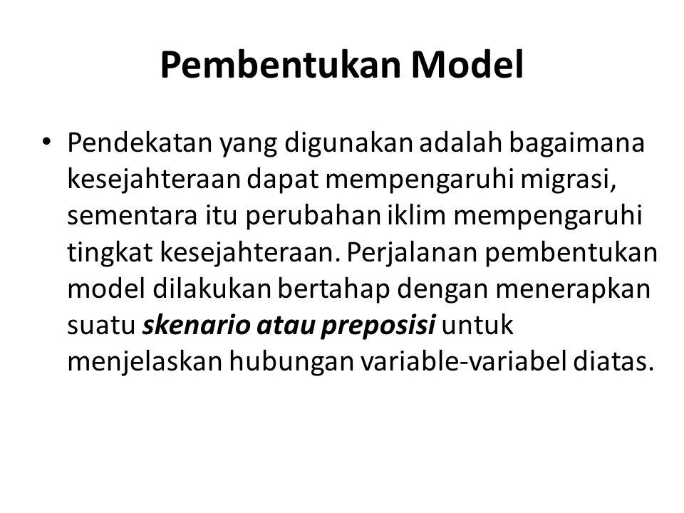 Pembentukan Model