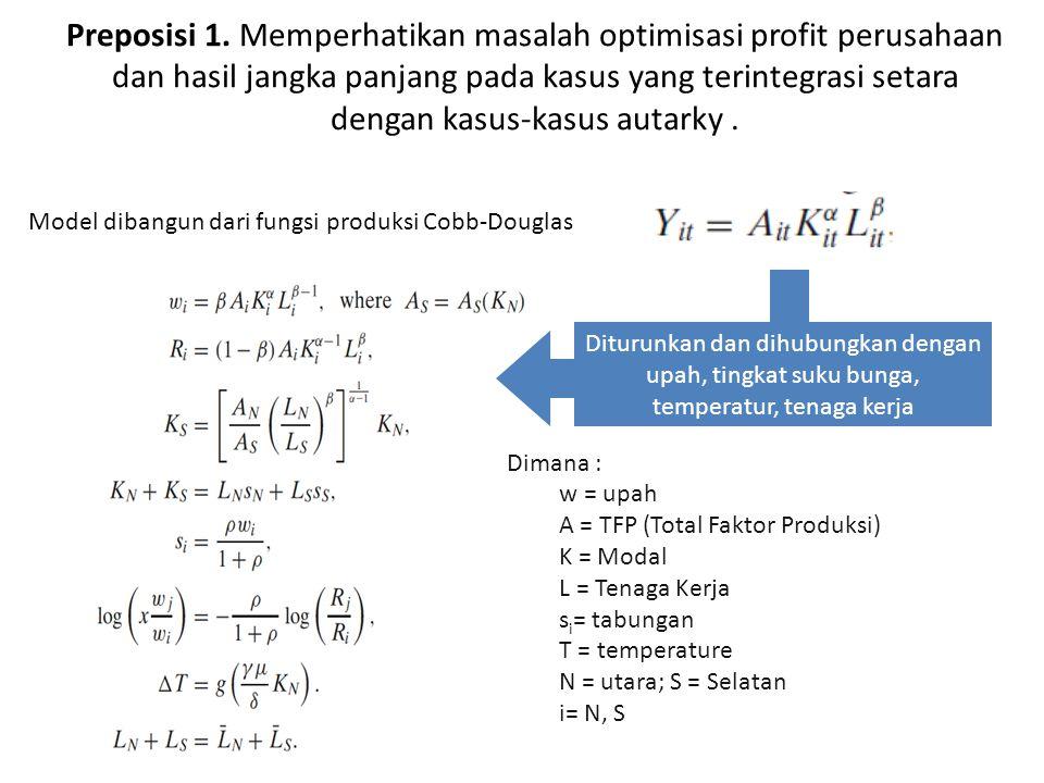 Preposisi 1. Memperhatikan masalah optimisasi profit perusahaan dan hasil jangka panjang pada kasus yang terintegrasi setara dengan kasus-kasus autarky .