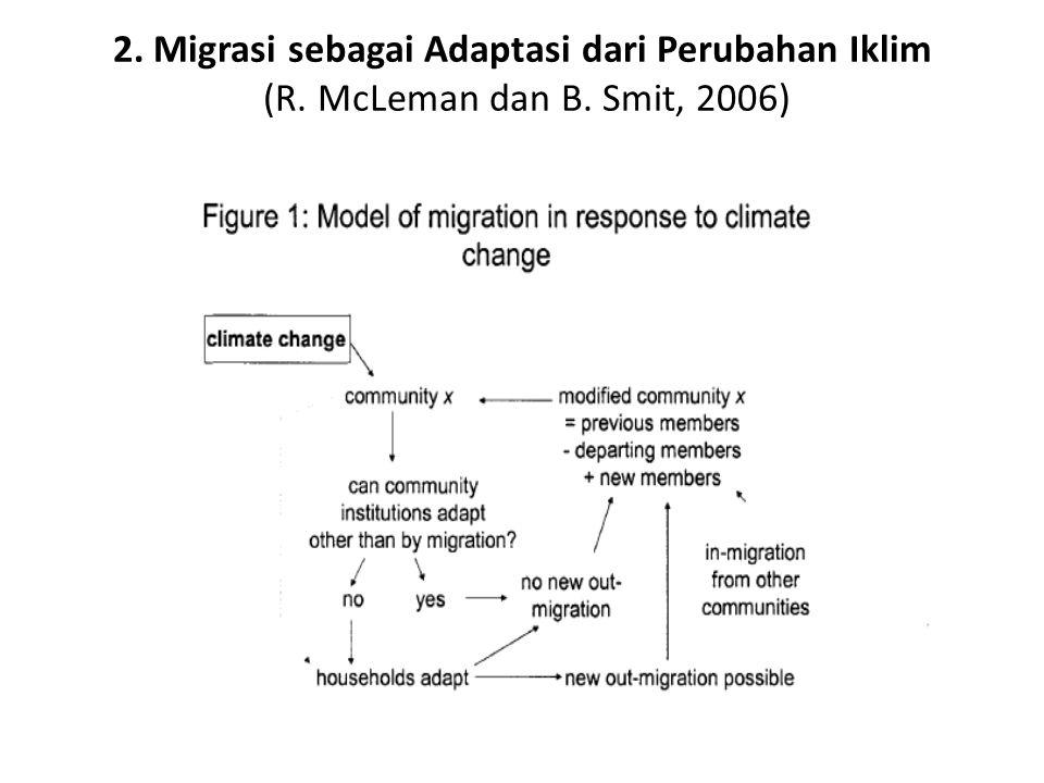 2. Migrasi sebagai Adaptasi dari Perubahan Iklim (R. McLeman dan B