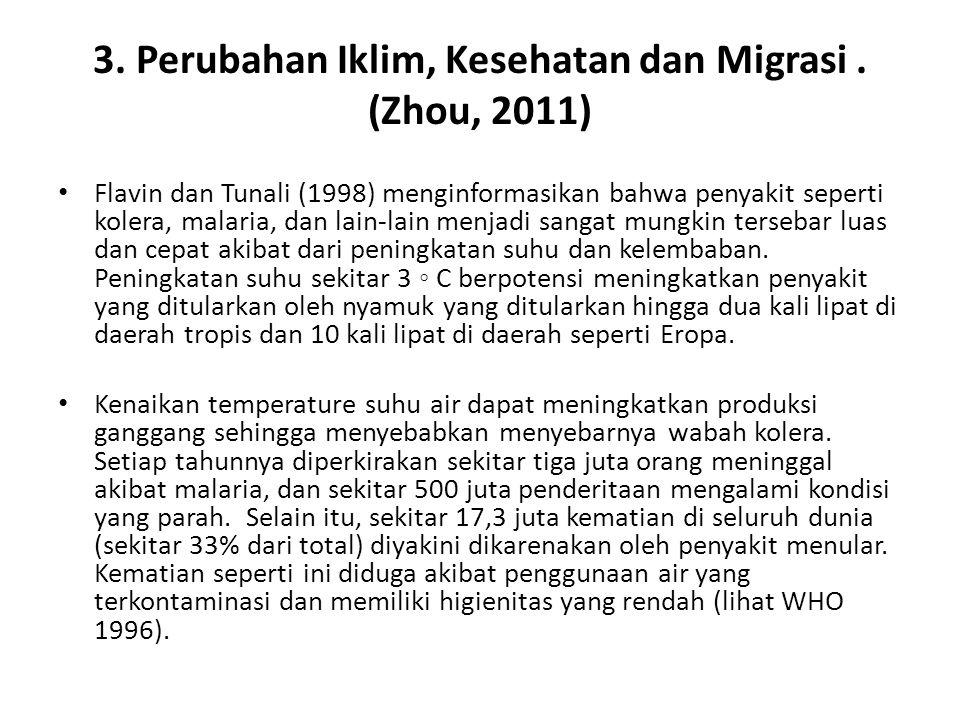 3. Perubahan Iklim, Kesehatan dan Migrasi . (Zhou, 2011)