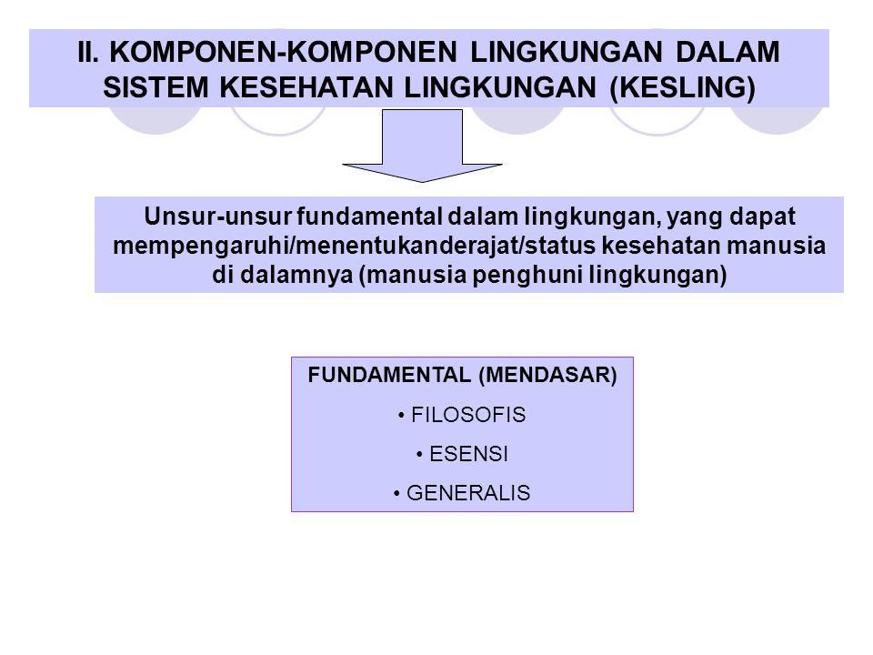 FUNDAMENTAL (MENDASAR)