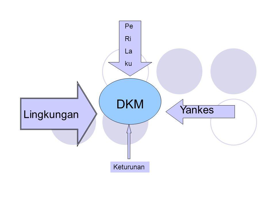 Pe Ri La ku DKM Yankes Lingkungan Keturunan