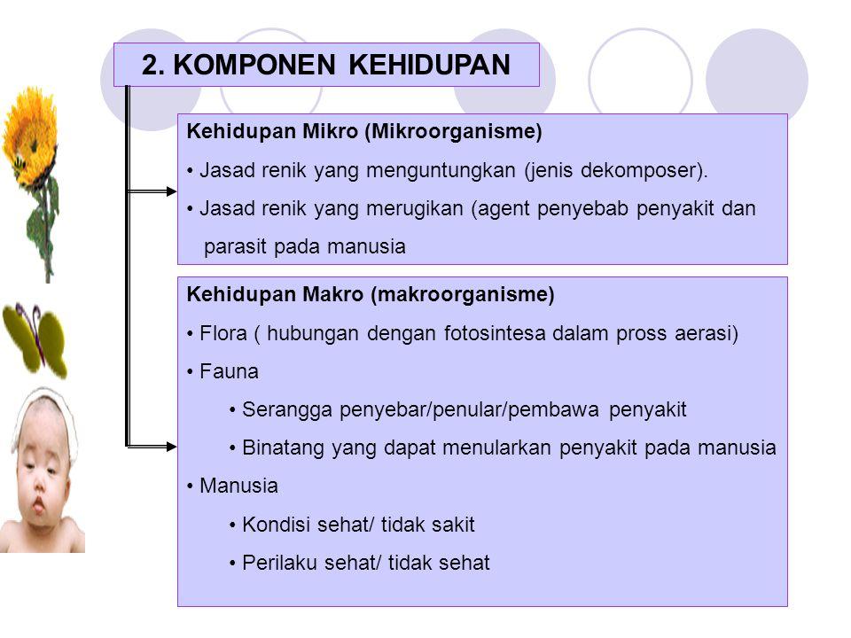 2. KOMPONEN KEHIDUPAN Kehidupan Mikro (Mikroorganisme)
