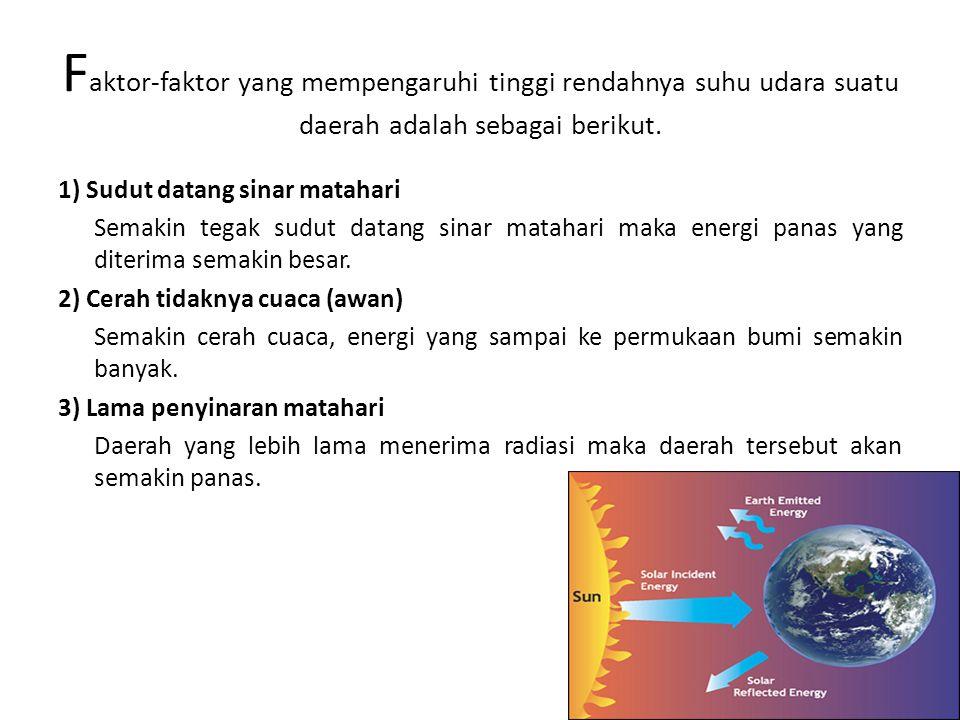 Faktor-faktor yang mempengaruhi tinggi rendahnya suhu udara suatu daerah adalah sebagai berikut.