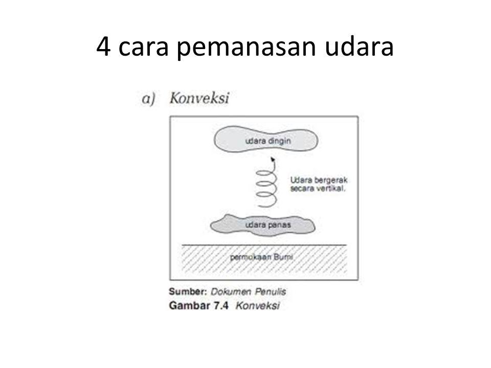 4 cara pemanasan udara