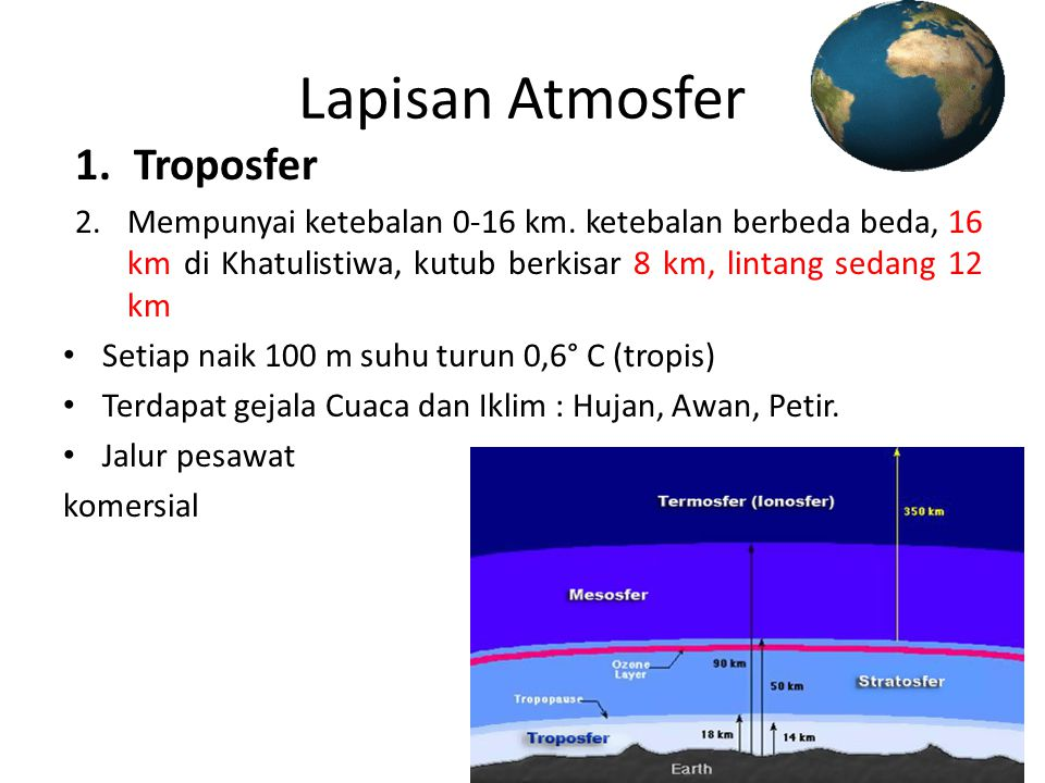 Lapisan Atmosfer Troposfer