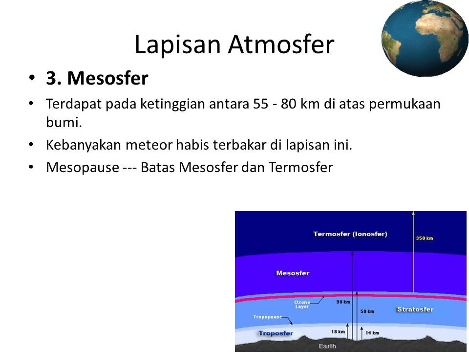 Lapisan Atmosfer 3. Mesosfer