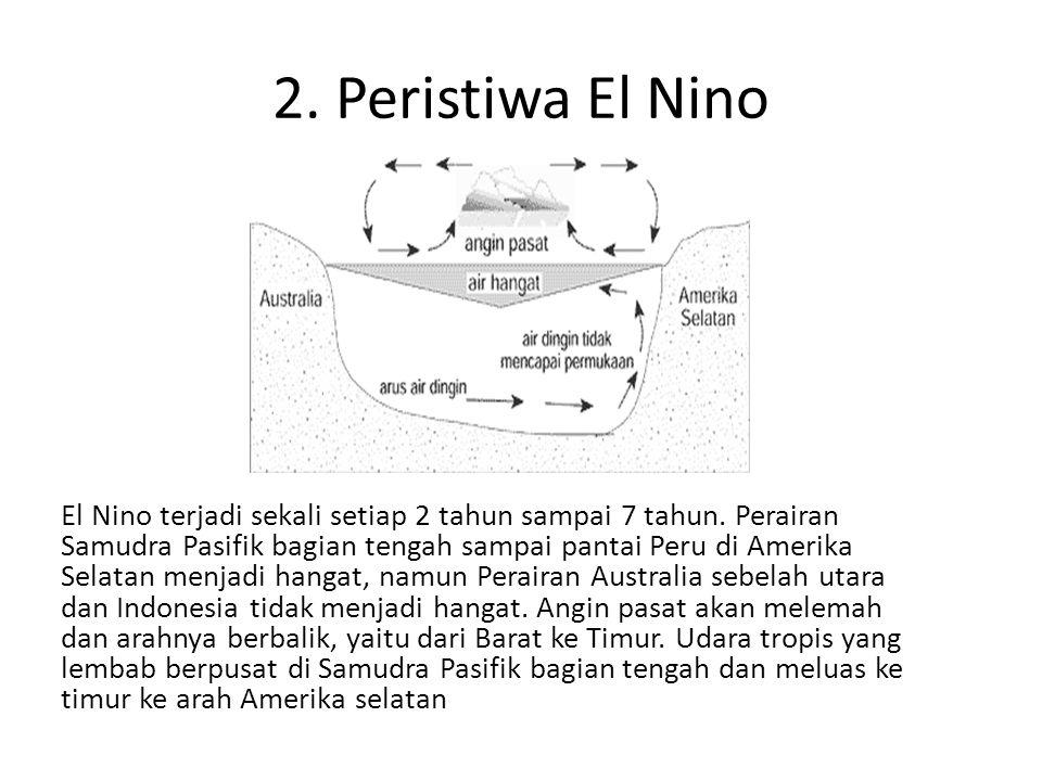 2. Peristiwa El Nino