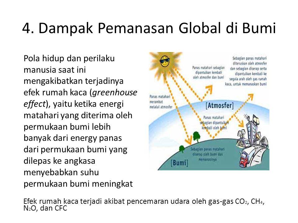 4. Dampak Pemanasan Global di Bumi