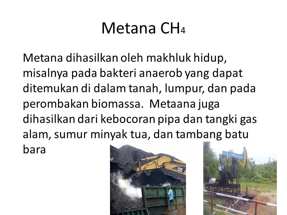 Metana CH4