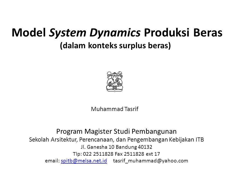 Model System Dynamics Produksi Beras (dalam konteks surplus beras)