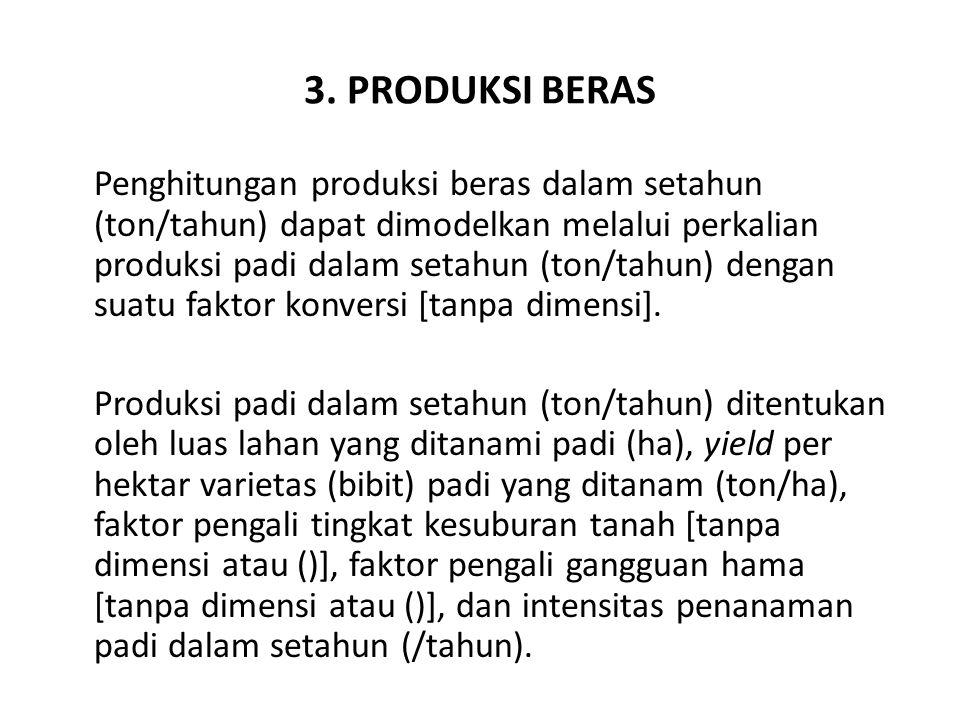 3. PRODUKSI BERAS